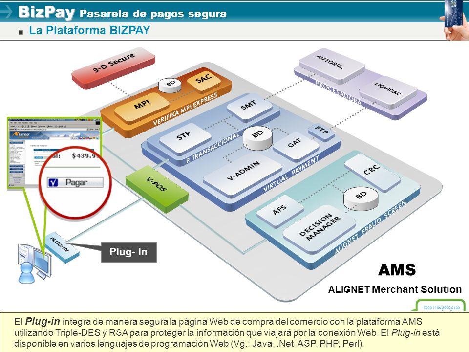 BizPay BizPay Pasarela de pagos segura 29 AMS ALIGNET Merchant Solution Cuando un tarjeta habiente, presiona el botón Comprar en la página Web del com