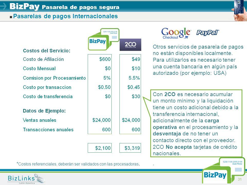 BizPay BizPay Pasarela de pagos segura 31 Pasarelas de pagos Internacionales * Costos referenciales, deberán ser validados con las procesadoras. Otros