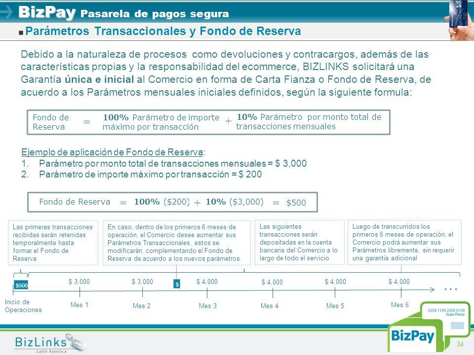 BizPay BizPay Pasarela de pagos segura 34 Debido a la naturaleza de procesos como devoluciones y contracargos, además de las características propias y