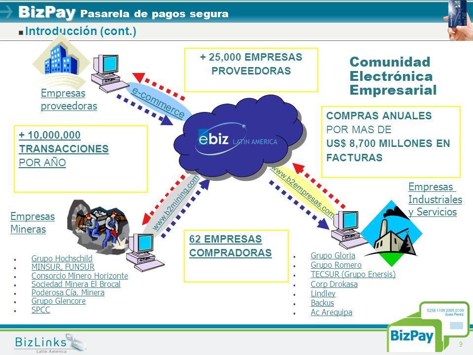 BizPay BizPay Pasarela de pagos segura 9 e-commerce Introducción (cont.) Comunidad Electrónica Empresarial Grupo Hochschild MINSUR, FUNSUR Consorcio M