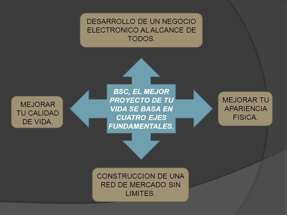 BSC, EL MEJOR PROYECTO DE TU VIDA SE BASA EN CUATRO EJES FUNDAMENTALES.
