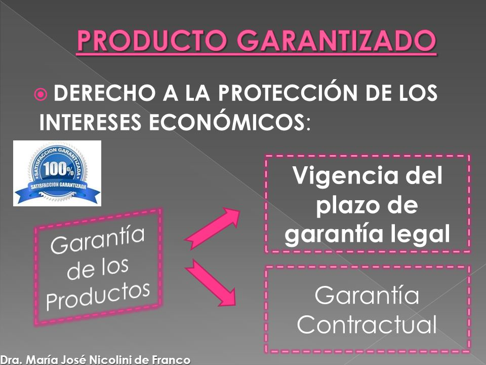 DERECHO A LA PROTECCIÓN DE LOS INTERESES ECONÓMICOS : Vigencia del plazo de garantía legal Garantía Contractual Dra. María José Nicolini de Franco