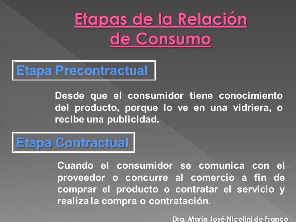 Desde que el consumidor tiene conocimiento del producto, porque lo ve en una vidriera, o recibe una publicidad.