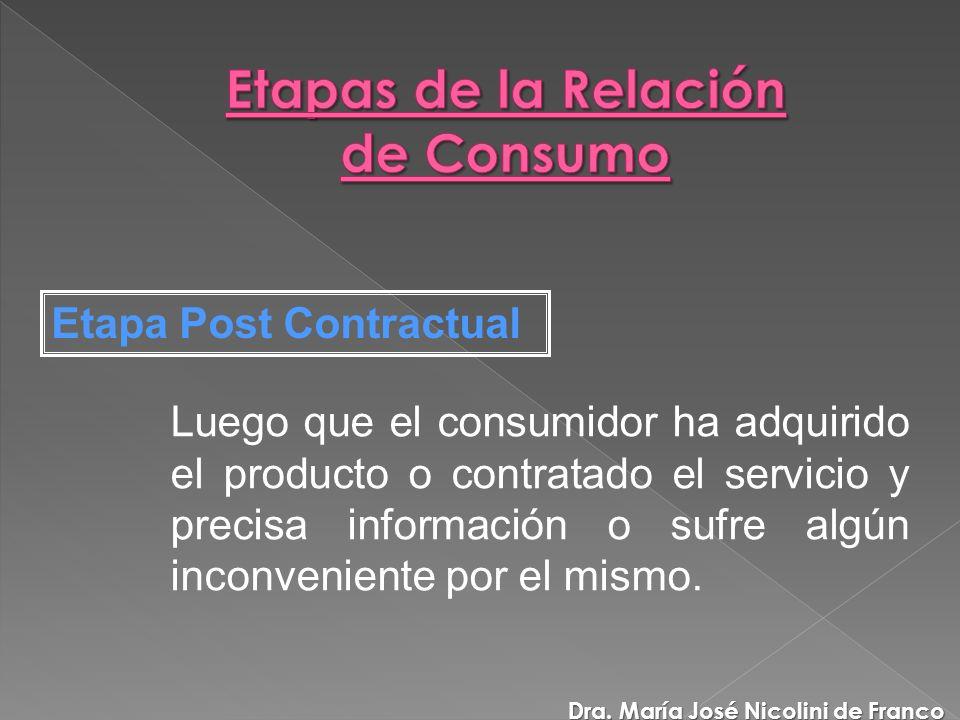 Luego que el consumidor ha adquirido el producto o contratado el servicio y precisa información o sufre algún inconveniente por el mismo.