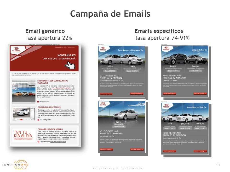 11 Proprietary & Confidential Email genérico Tasa apertura 22% Emails específicos Tasa apertura 74-91%