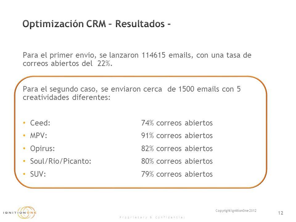 12 Proprietary & Confidential Copyright IgnitionOne 2012 Para el primer envio, se lanzaron 114615 emails, con una tasa de correos abiertos del 22%.