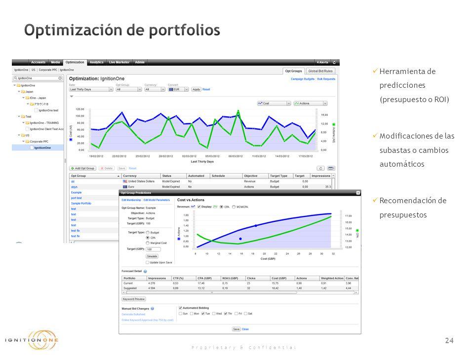 24 Proprietary & Confidential Herramienta de predicciones (presupuesto o ROI) Modificaciones de las subastas o cambios automáticos Recomendación de presupuestos