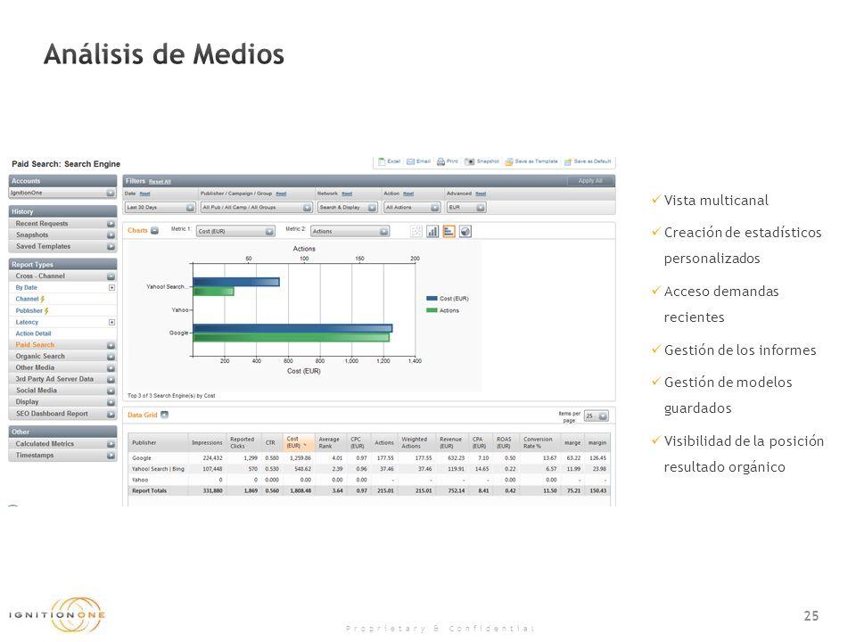 25 Proprietary & Confidential Vista multicanal Creación de estadísticos personalizados Acceso demandas recientes Gestión de los informes Gestión de modelos guardados Visibilidad de la posición resultado orgánico