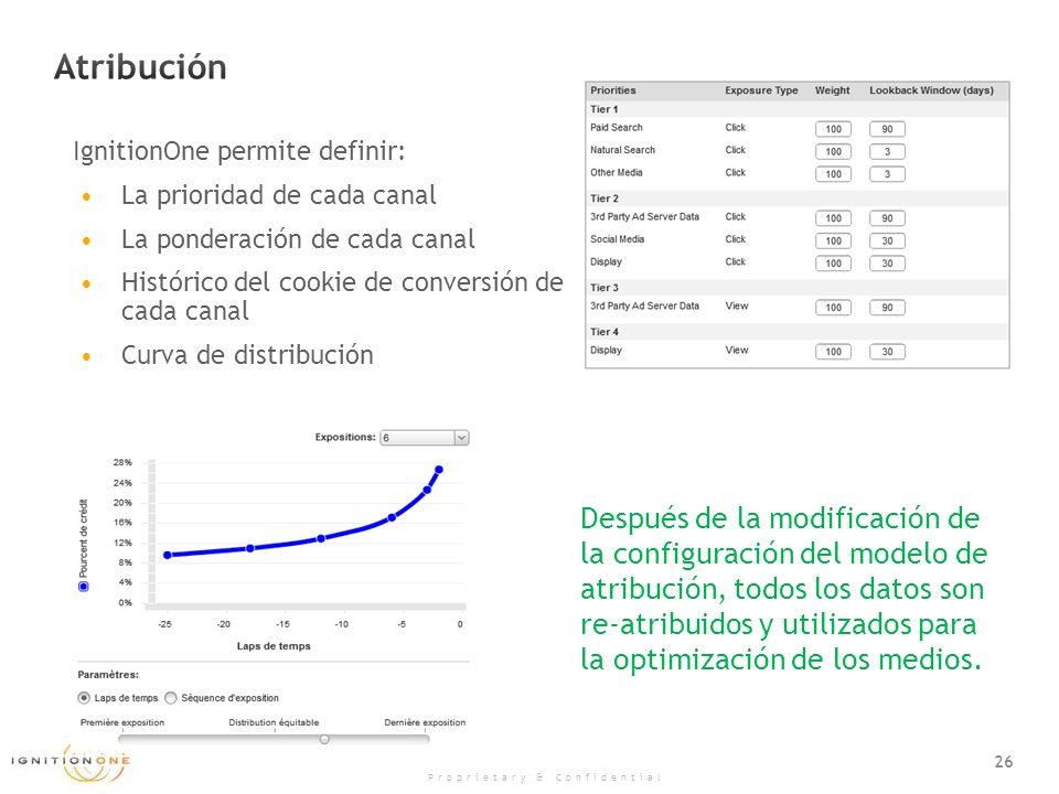 26 Proprietary & Confidential IgnitionOne permite definir: La prioridad de cada canal La ponderación de cada canal Histórico del cookie de conversión de cada canal Curva de distribución Después de la modificación de la configuración del modelo de atribución, todos los datos son re-atribuidos y utilizados para la optimización de los medios.