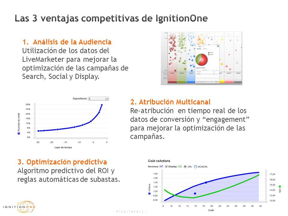 27 Proprietary & Confidential 1.Análisis de la Audiencia Utilización de los datos del LiveMarketer para mejorar la optimización de las campañas de Search, Social y Display.