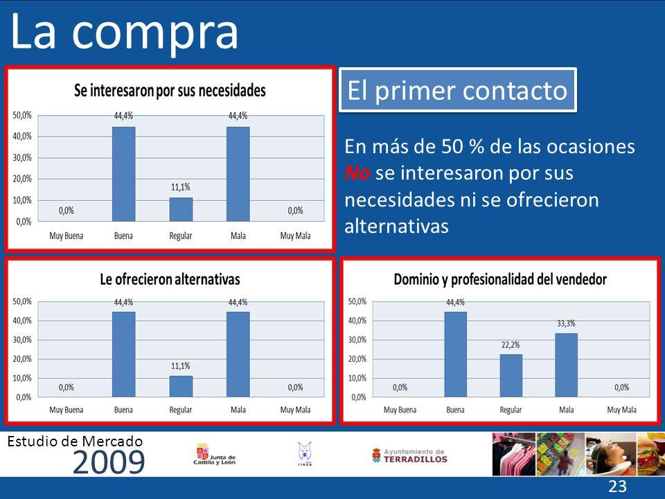 En más de 50 % de las ocasiones No se interesaron por sus necesidades ni se ofrecieron alternativas La compra El primer contacto 2009 Estudio de Merca