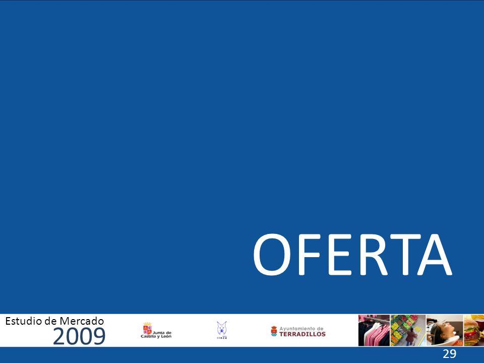 OFERTA 2009 Estudio de Mercado 29