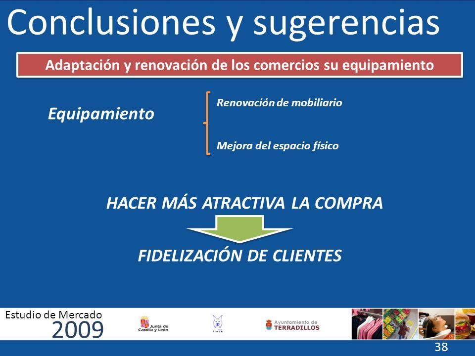 Conclusiones y sugerencias Adaptación y renovación de los comercios su equipamiento Equipamiento Renovación de mobiliario Mejora del espacio físico HA