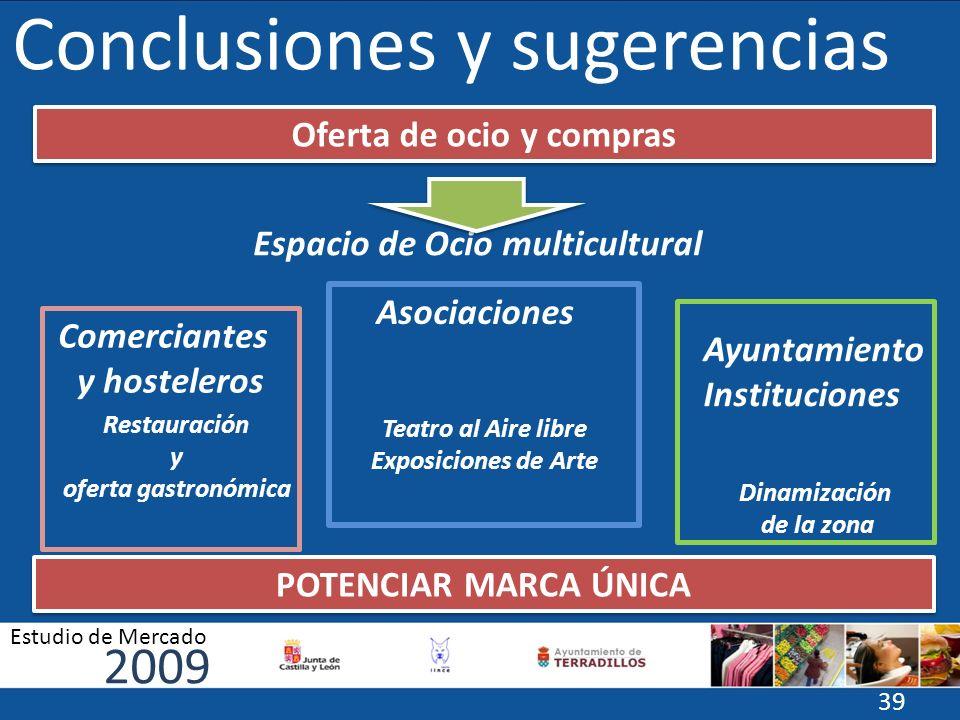 Conclusiones y sugerencias Asociaciones Oferta de ocio y compras Espacio de Ocio multicultural Teatro al Aire libre Exposiciones de Arte Dinamización