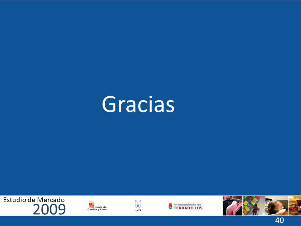 Gracias 2009 Estudio de Mercado 40