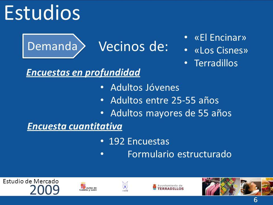 Estudios «El Encinar» «Los Cisnes» Terradillos 192 Encuestas Formulario estructurado Vecinos de: Encuestas en profundidad Adultos Jóvenes Adultos entr