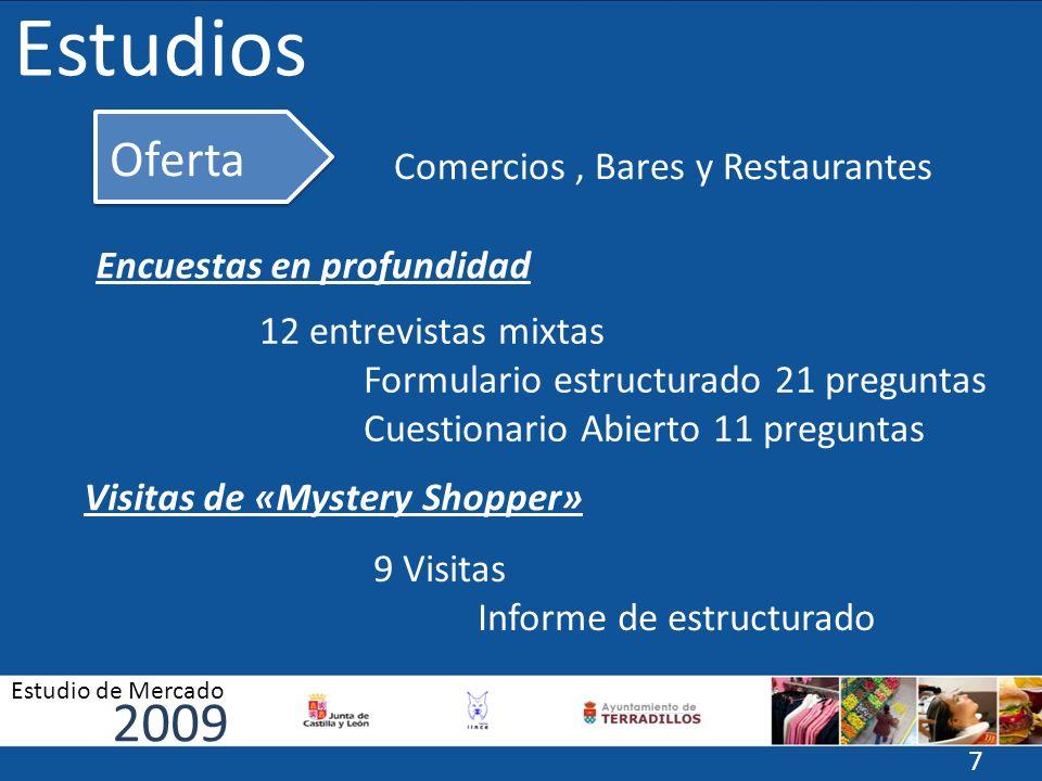 Estudio de la oferta Características del establecimiento, Horarios, servicios y productos, Perfil de la gestión Publicidad, inversiones, tipología de clientes.,etc.