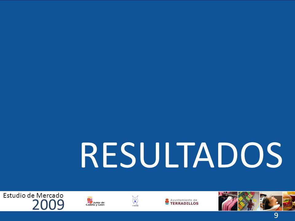 RESULTADOS 2009 Estudio de Mercado 9