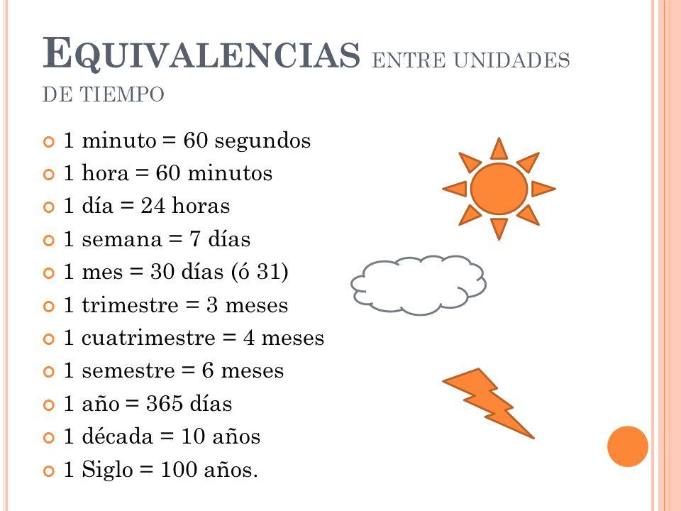E QUIVALENCIAS ENTRE UNIDADES DE TIEMPO 1 minuto = 60 segundos 1 hora = 60 minutos 1 día = 24 horas 1 semana = 7 días 1 mes = 30 días (ó 31) 1 trimest