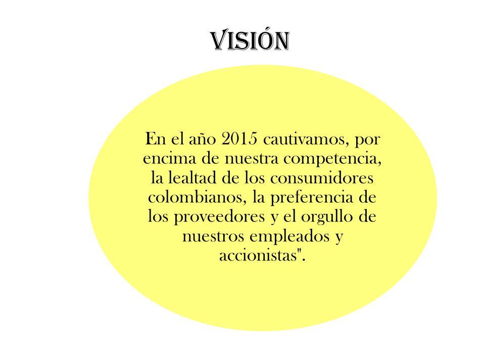 VISIÓN En el año 2015 cautivamos, por encima de nuestra competencia, la lealtad de los consumidores colombianos, la preferencia de los proveedores y e