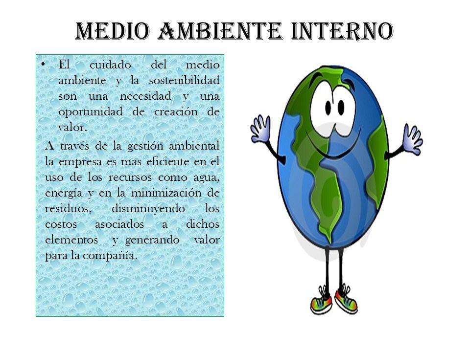 MEDIO AMBIENTE INTERNO El cuidado del medio ambiente y la sostenibilidad son una necesidad y una oportunidad de creación de valor. A través de la gest