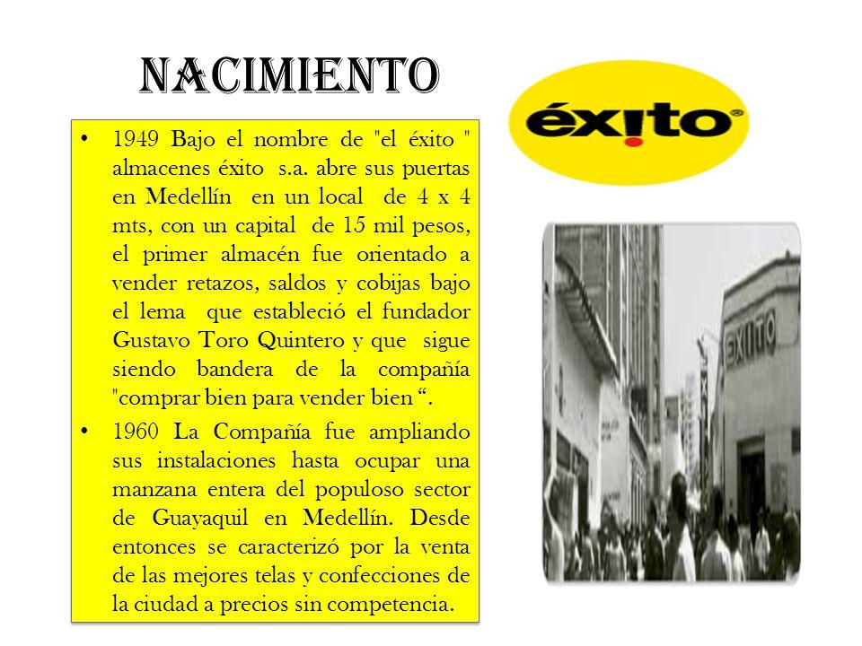 Crecimiento 1974 Octubre: Se inaugura un nuevo almacén en el sector de El Poblado en Medellín.