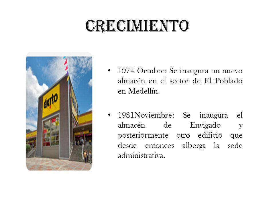 Crecimiento 1974 Octubre: Se inaugura un nuevo almacén en el sector de El Poblado en Medellín. 1981Noviembre: Se inaugura el almacén de Envigado y pos