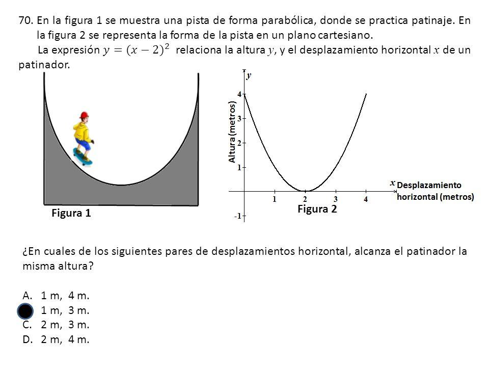 ¿En cuales de los siguientes pares de desplazamientos horizontal, alcanza el patinador la misma altura.