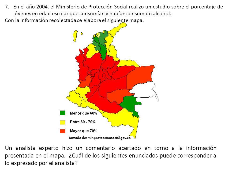 7.En el año 2004, el Ministerio de Protección Social realizo un estudio sobre el porcentaje de jóvenes en edad escolar que consumían y habían consumido alcohol.