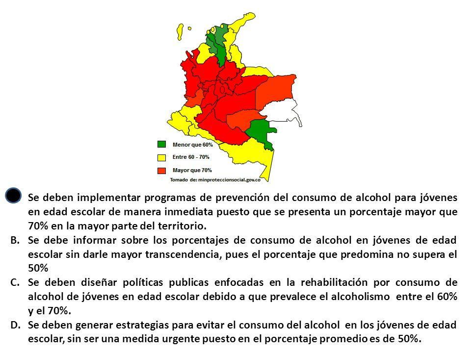 A.Se deben implementar programas de prevención del consumo de alcohol para jóvenes en edad escolar de manera inmediata puesto que se presenta un porcentaje mayor que 70% en la mayor parte del territorio.