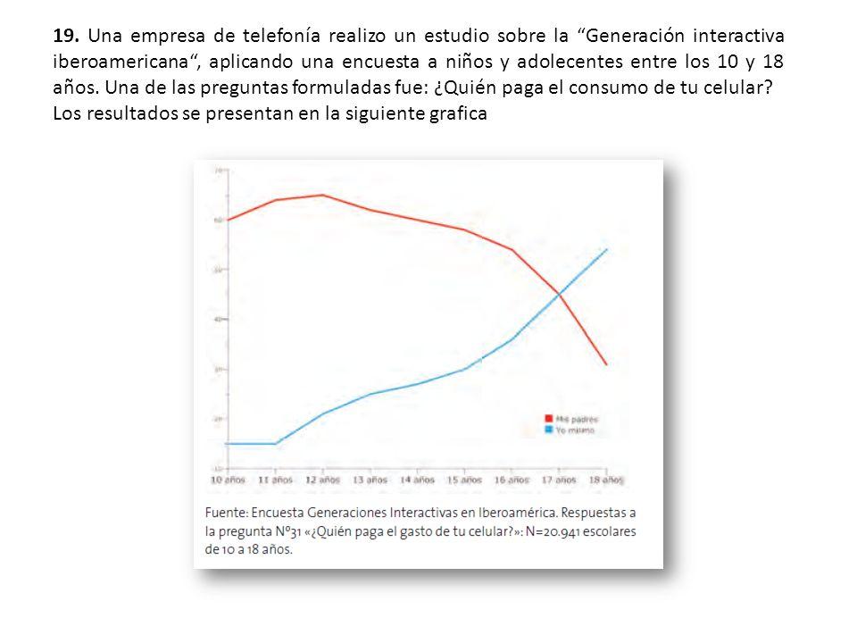 19. Una empresa de telefonía realizo un estudio sobre la Generación interactiva iberoamericana, aplicando una encuesta a niños y adolecentes entre los