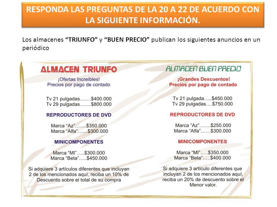 Los almacenes TRIUNFO y BUEN PRECIO publican los siguientes anuncios en un periódico RESPONDA LAS PREGUNTAS DE LA 20 A 22 DE ACUERDO CON LA SIGUIENTE INFORMACIÓN.