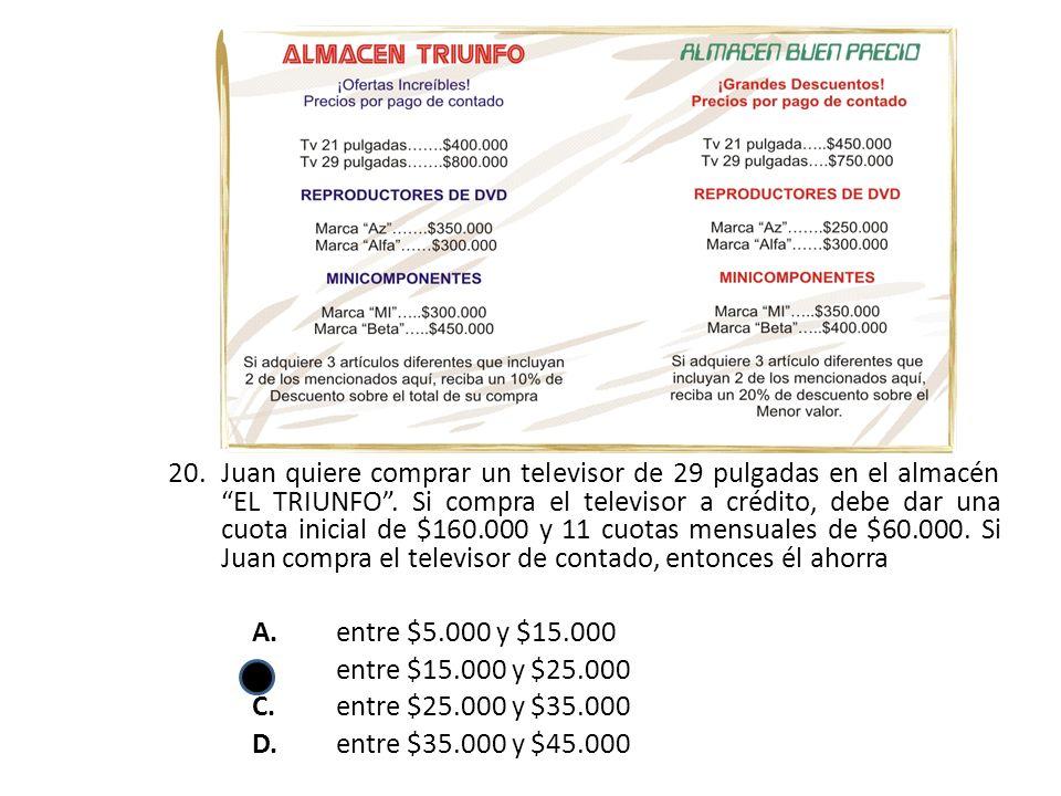 20.Juan quiere comprar un televisor de 29 pulgadas en el almacén EL TRIUNFO.