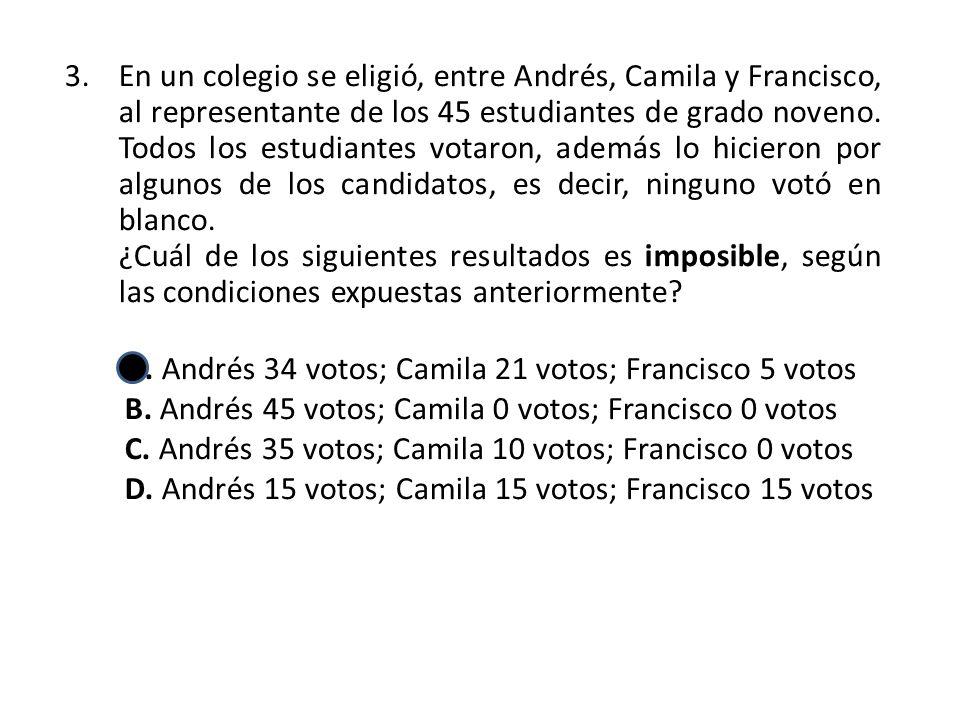 3.En un colegio se eligió, entre Andrés, Camila y Francisco, al representante de los 45 estudiantes de grado noveno.