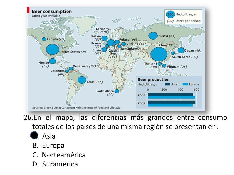 26.En el mapa, las diferencias más grandes entre consumo totales de los países de una misma región se presentan en: A.