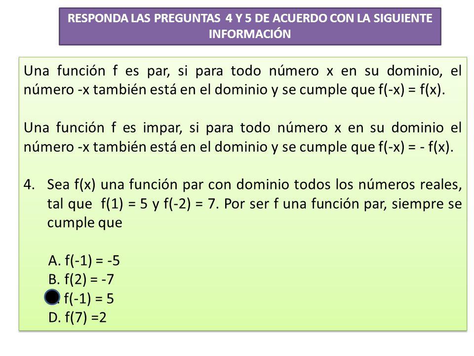 Una función f es par, si para todo número x en su dominio, el número -x también está en el dominio y se cumple que f(-x) = f(x).