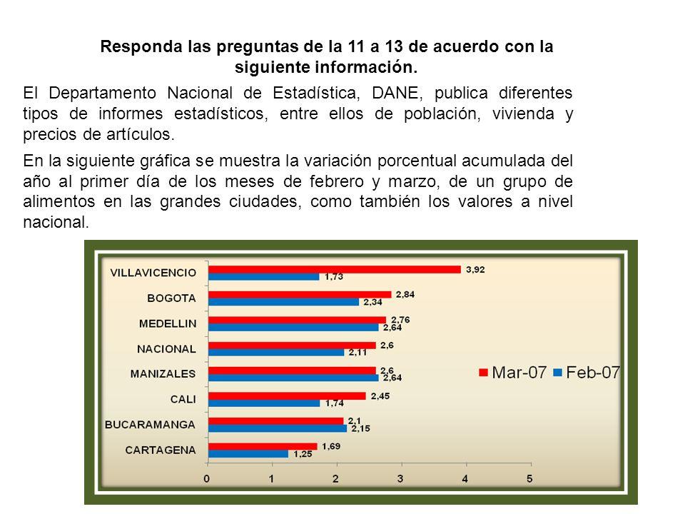 El Departamento Nacional de Estadística, DANE, publica diferentes tipos de informes estadísticos, entre ellos de población, vivienda y precios de artículos.
