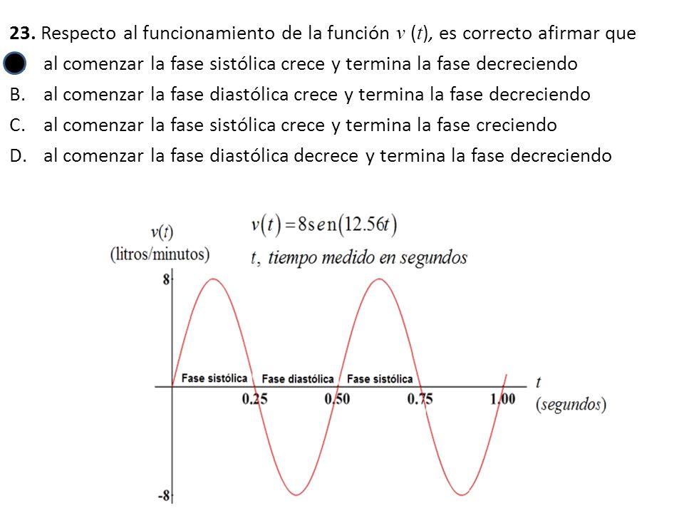 23. Respecto al funcionamiento de la función v ( t ), es correcto afirmar que A.al comenzar la fase sistólica crece y termina la fase decreciendo B.al