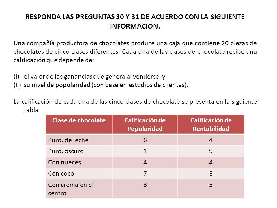 RESPONDA LAS PREGUNTAS 30 Y 31 DE ACUERDO CON LA SIGUIENTE INFORMACIÓN.