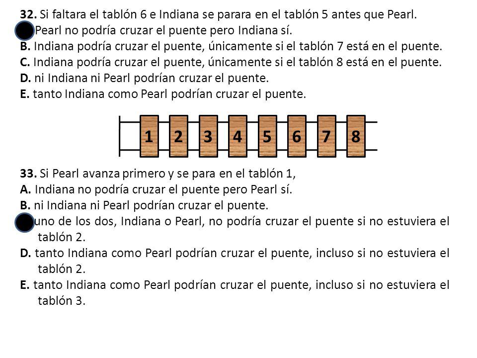 32.Si faltara el tablón 6 e Indiana se parara en el tablón 5 antes que Pearl.