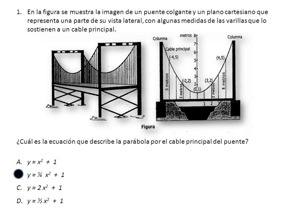 1.En la figura se muestra la imagen de un puente colgante y un plano cartesiano que representa una parte de su vista lateral, con algunas medidas de las varillas que lo sostienen a un cable principal.