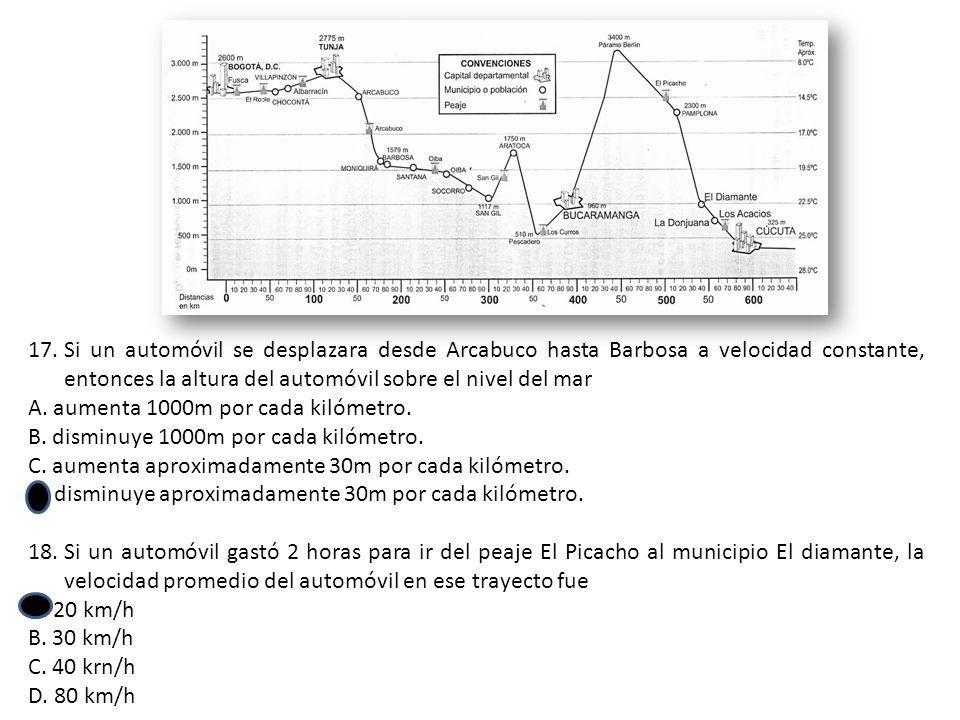 17.Si un automóvil se desplazara desde Arcabuco hasta Barbosa a velocidad constante, entonces la altura del automóvil sobre el nivel del mar A.
