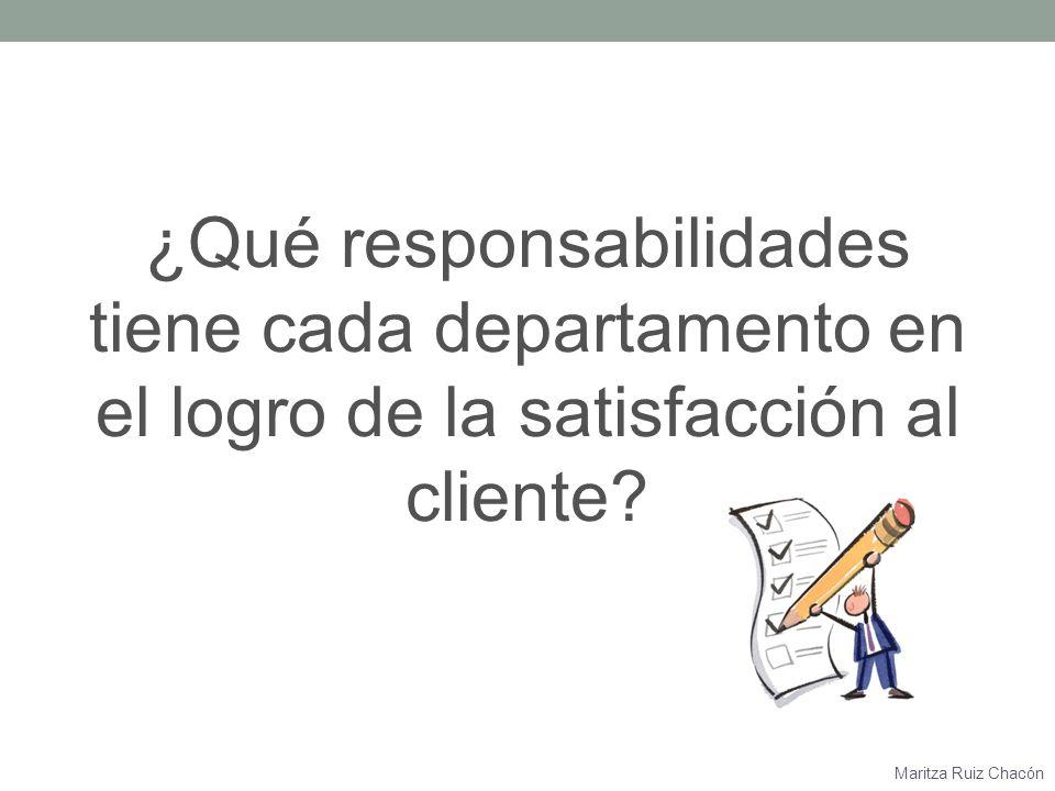 Maritza Ruiz Chacón Recursos Humanos Contratar personal con el perfil adecuado.
