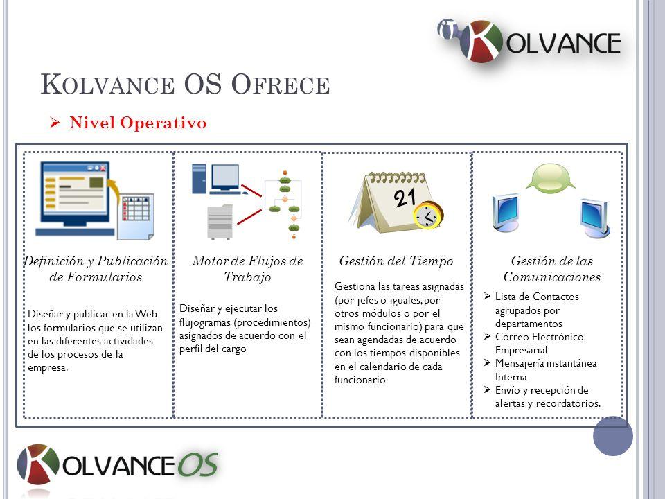K OLVANCE OS O FRECE Definición y Publicación de Formularios Diseñar y publicar en la Web los formularios que se utilizan en las diferentes actividade