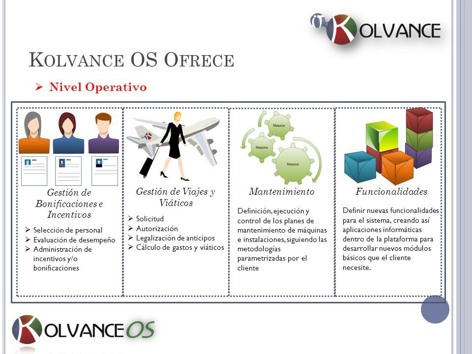 K OLVANCE OS O FRECE Nivel Operativo Gestión de Viajes y Viáticos Solicitud Autorización Legalización de anticipos Cálculo de gastos y viáticos Manten