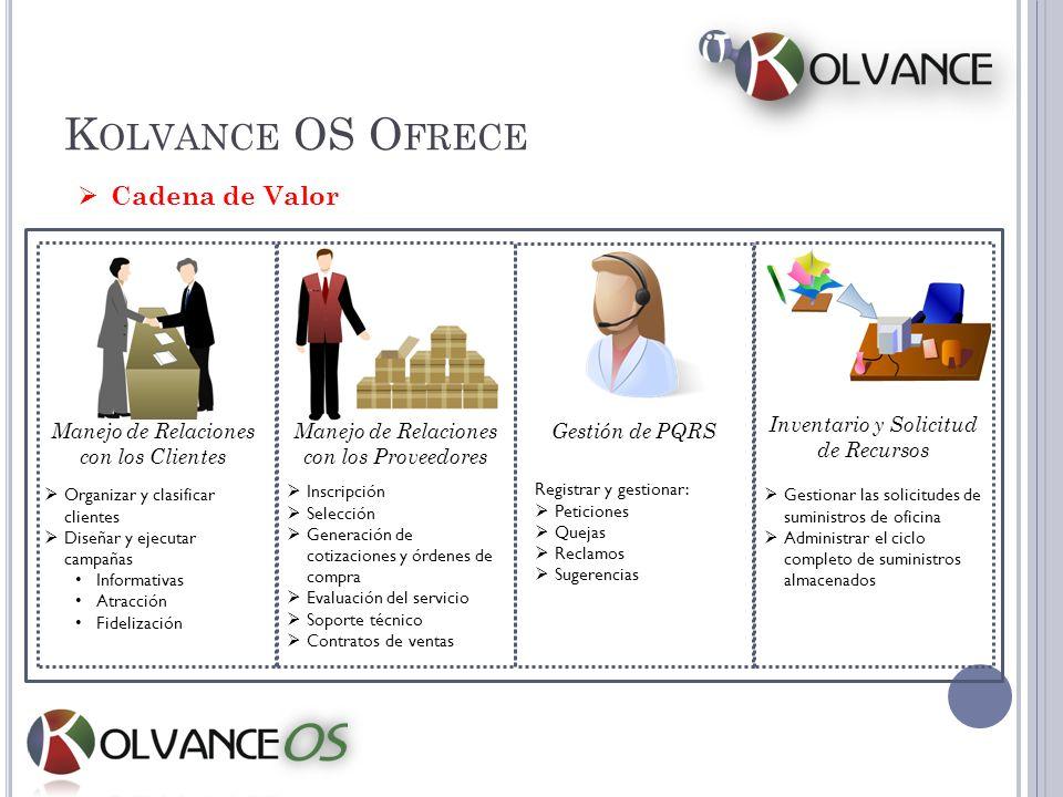K OLVANCE OS O FRECE Cadena de Valor Manejo de Relaciones con los Clientes Organizar y clasificar clientes Diseñar y ejecutar campañas Informativas At