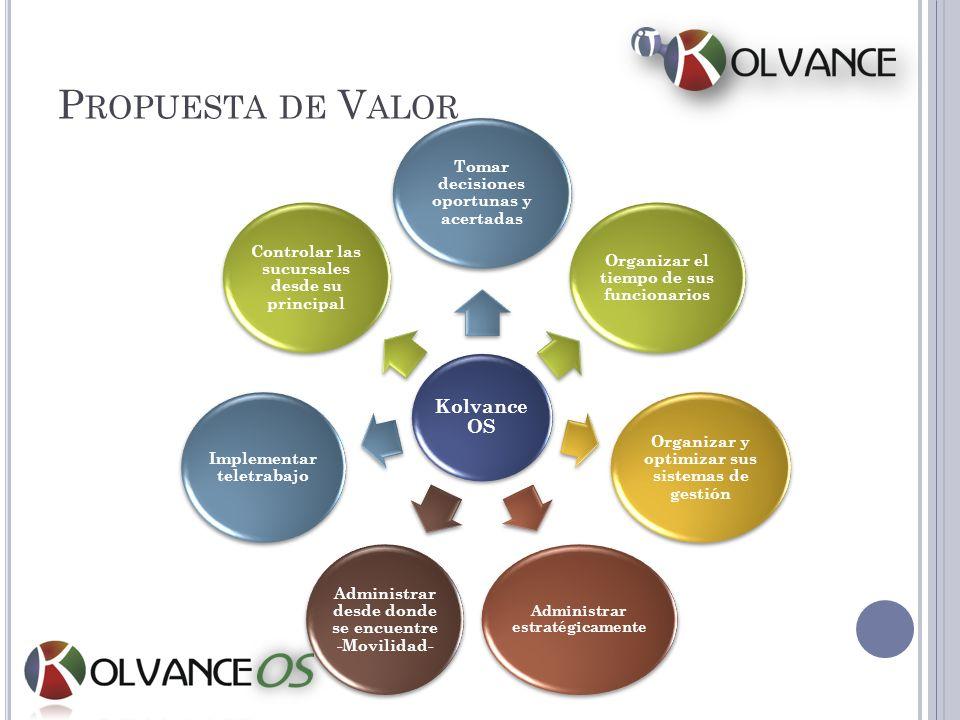 P ROPUESTA DE V ALOR Kolvance OS Tomar decisiones oportunas y acertadas Organizar el tiempo de sus funcionarios Organizar y optimizar sus sistemas de