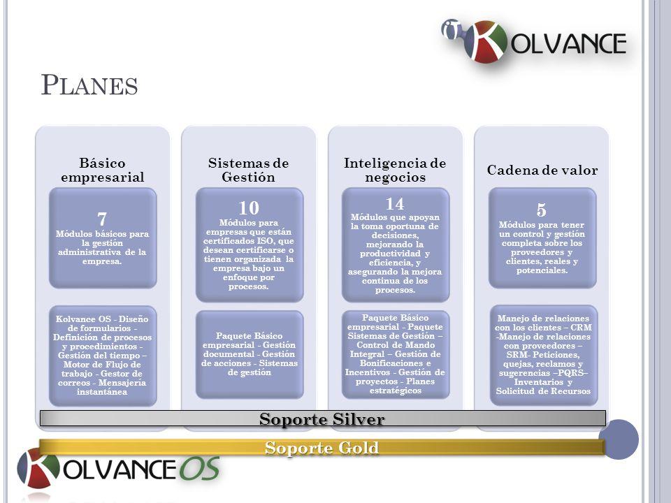 P LANES Básico empresarial 7 Módulos básicos para la gestión administrativa de la empresa. Kolvance OS - Diseño de formularios - Definición de proceso