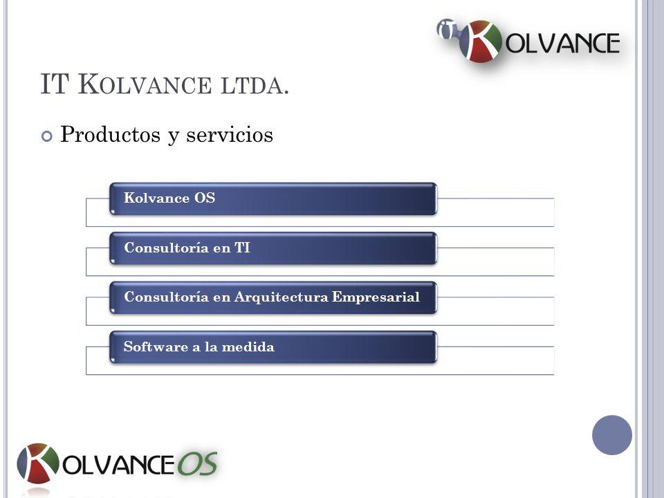 IT K OLVANCE LTDA. Productos y servicios Kolvance OSConsultoría en TIConsultoría en Arquitectura EmpresarialSoftware a la medida