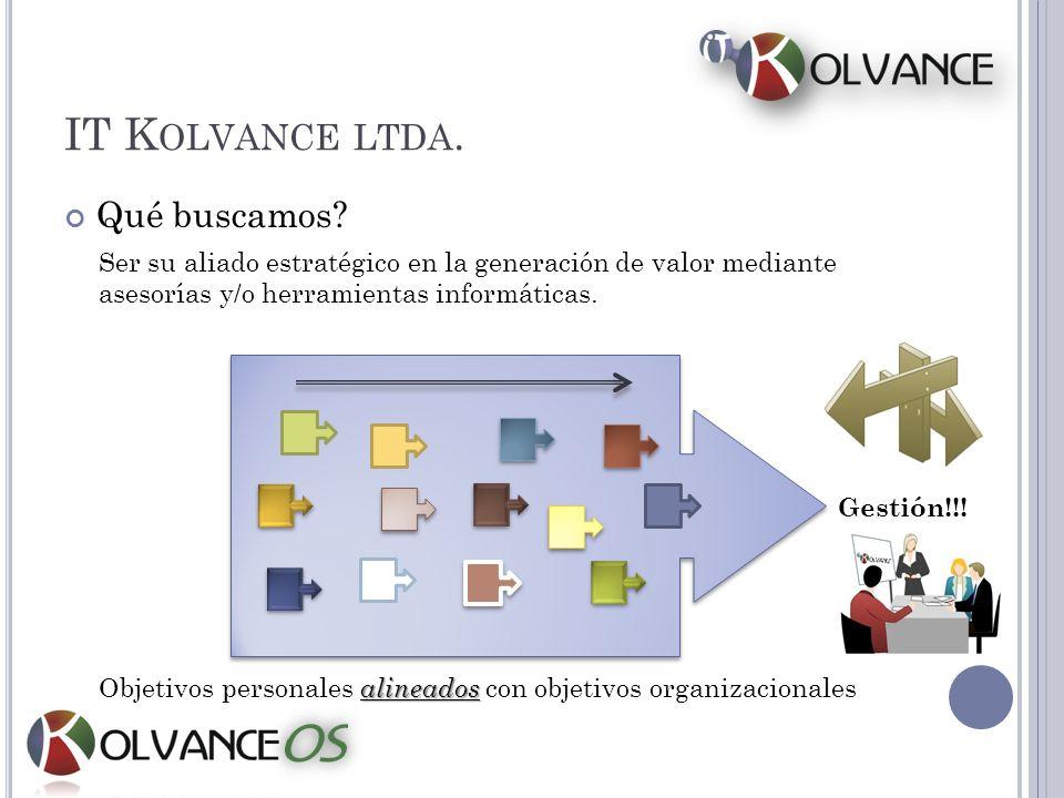 IT K OLVANCE LTDA. Qué buscamos? Ser su aliado estratégico en la generación de valor mediante asesorías y/o herramientas informáticas. alineados Objet